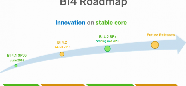 SAP BusinessObjects BI 4.2